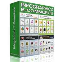 Infographics E-Commerce Extended 1