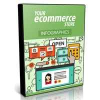 Your eCommerce Store Video 1